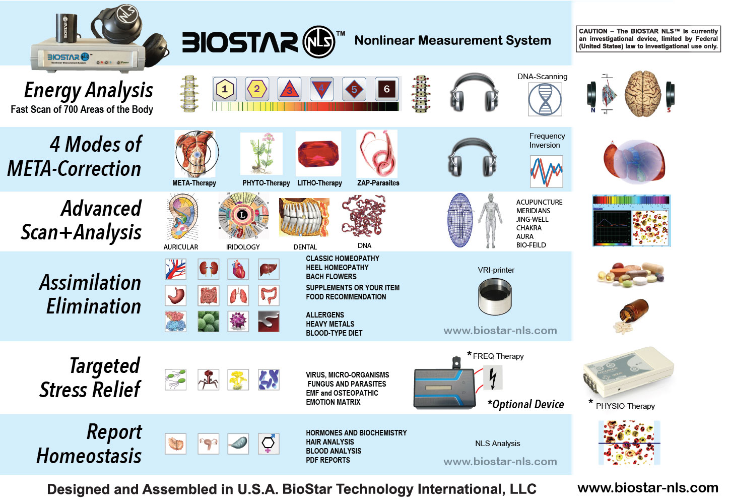 biostar-nls-features.jpg